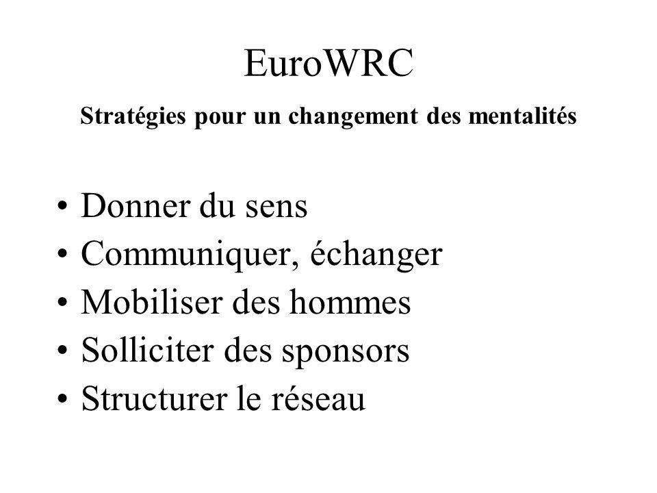 EuroWRC Stratégies pour un changement des mentalités