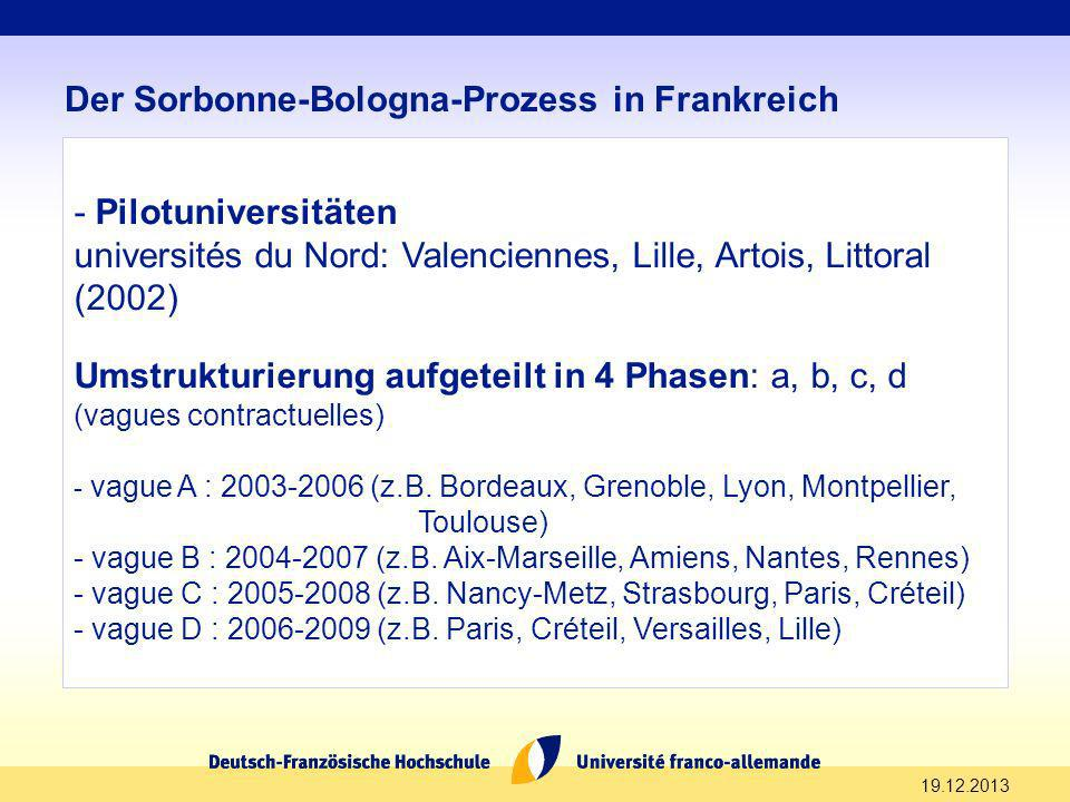 Der Sorbonne-Bologna-Prozess in Frankreich