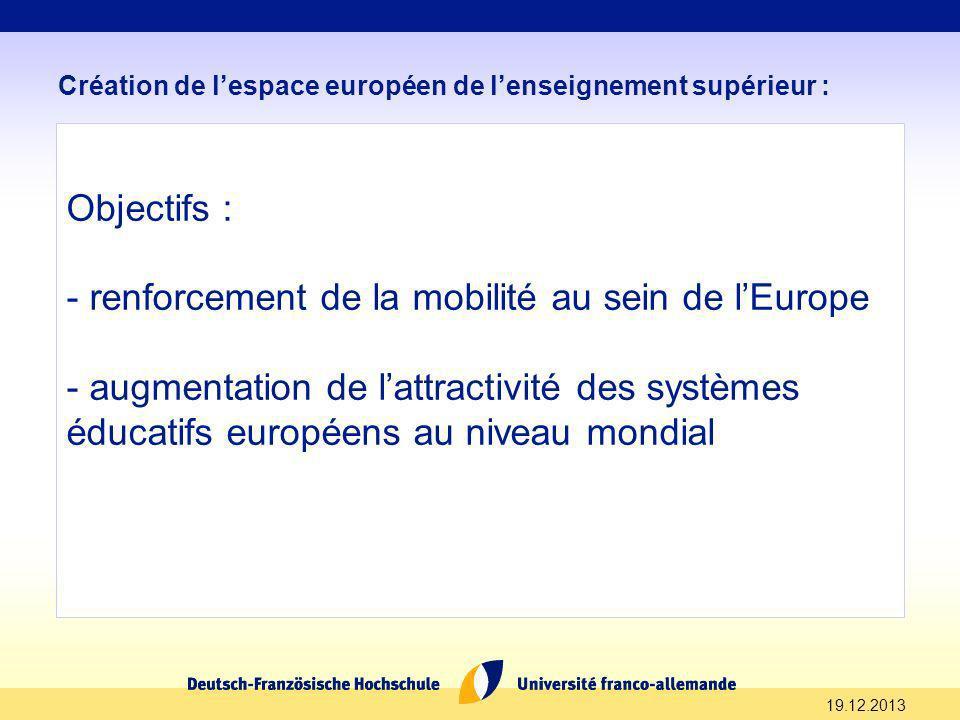 renforcement de la mobilité au sein de l'Europe