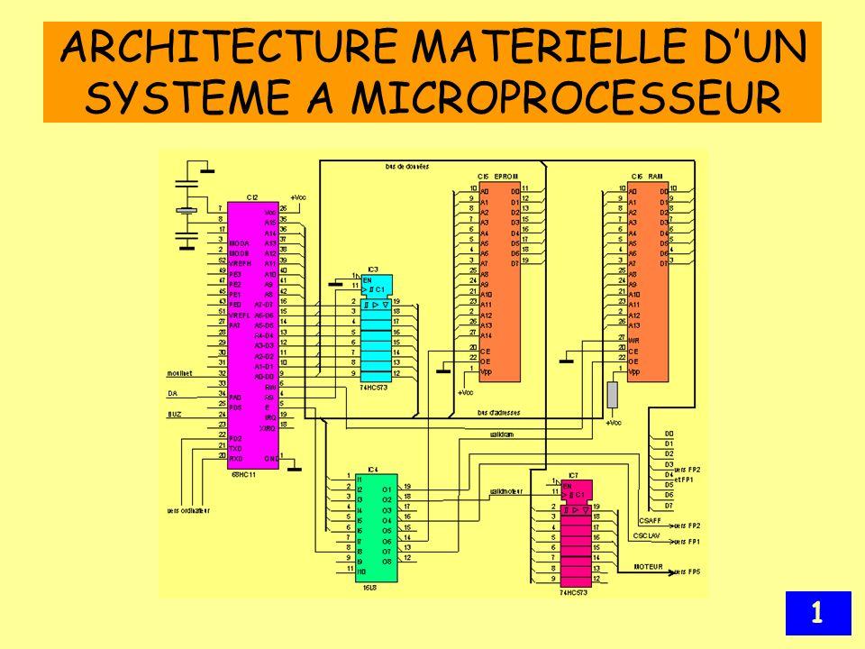 ARCHITECTURE MATERIELLE D'UN SYSTEME A MICROPROCESSEUR