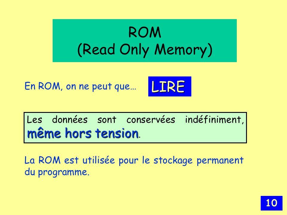 ROM (Read Only Memory) LIRE En ROM, on ne peut que…