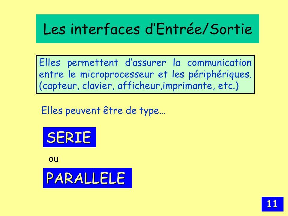 Les interfaces d'Entrée/Sortie