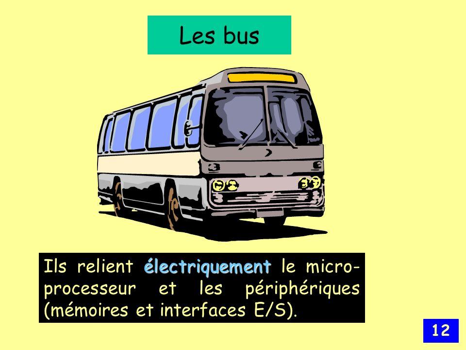 Les bus Ils relient électriquement le micro-processeur et les périphériques (mémoires et interfaces E/S).