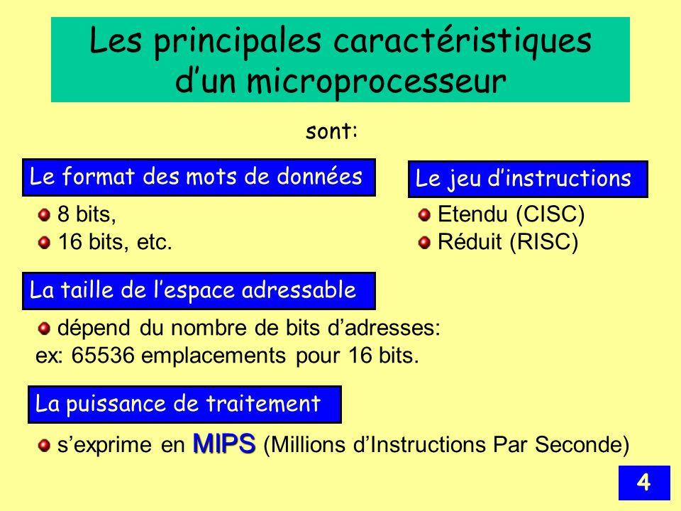 Les principales caractéristiques d'un microprocesseur