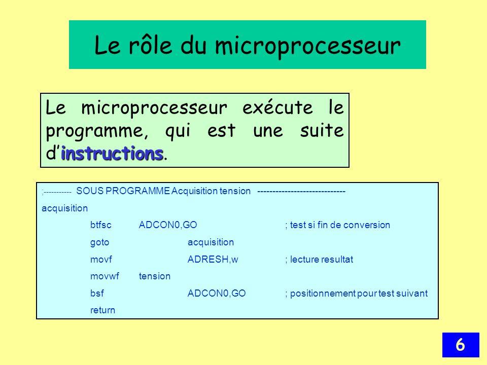 Le rôle du microprocesseur