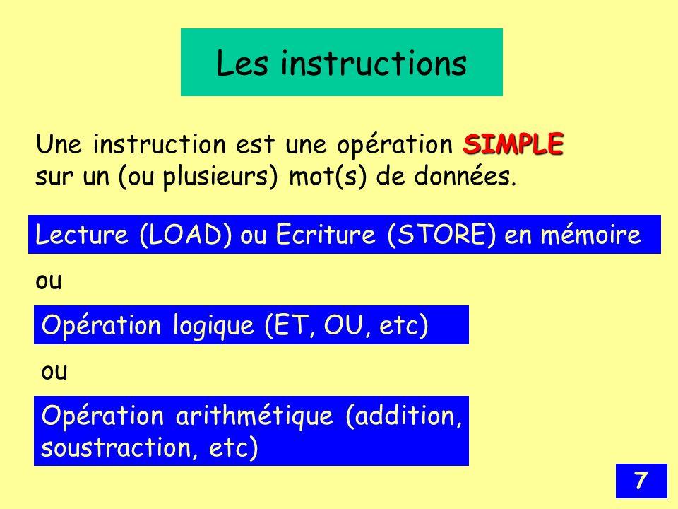 Les instructions Une instruction est une opération SIMPLE sur un (ou plusieurs) mot(s) de données. Lecture (LOAD) ou Ecriture (STORE) en mémoire.