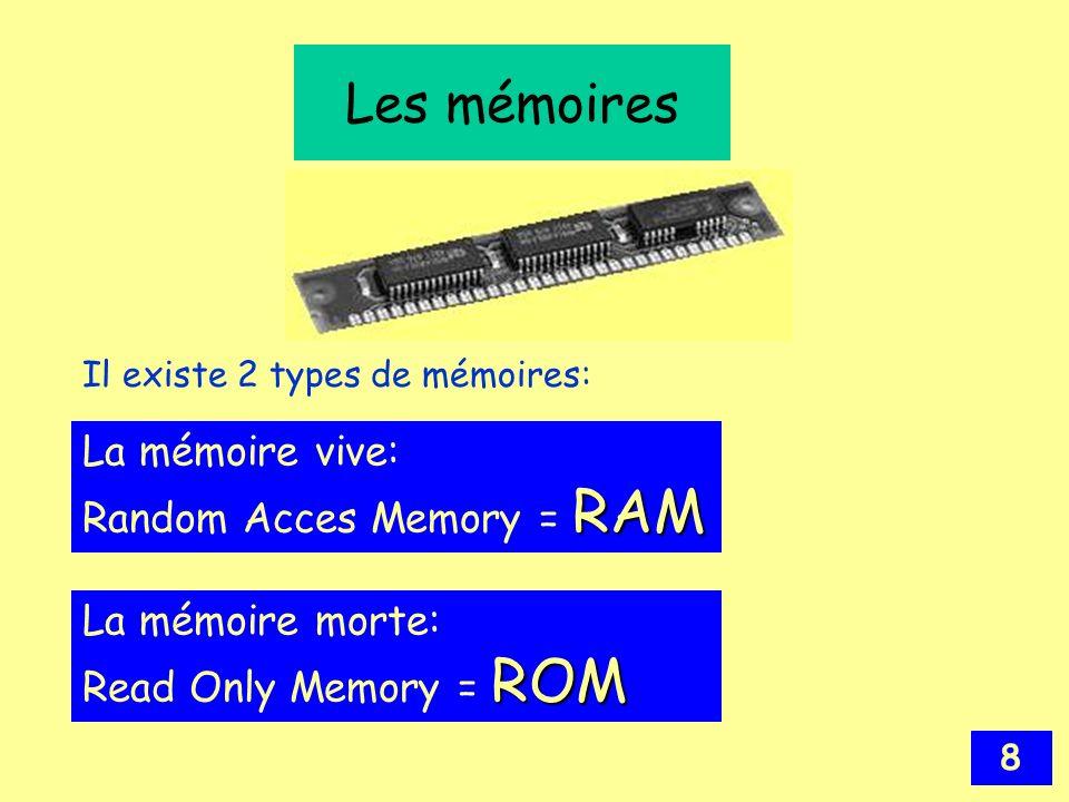 Les mémoires La mémoire vive: Random Acces Memory = RAM