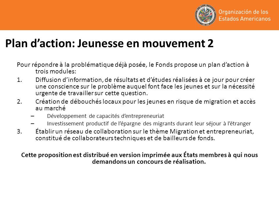 Plan d'action: Jeunesse en mouvement 2