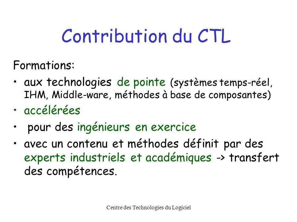 Centre des Technologies du Logiciel