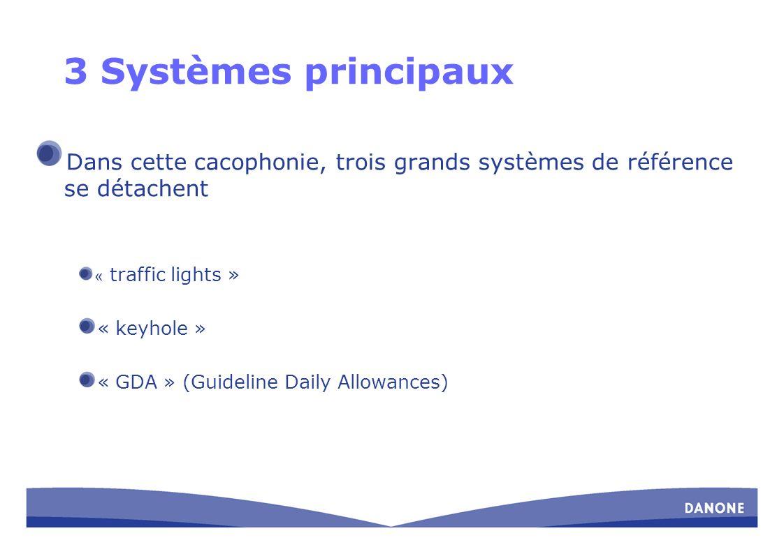 3 Systèmes principauxDans cette cacophonie, trois grands systèmes de référence se détachent. « traffic lights »