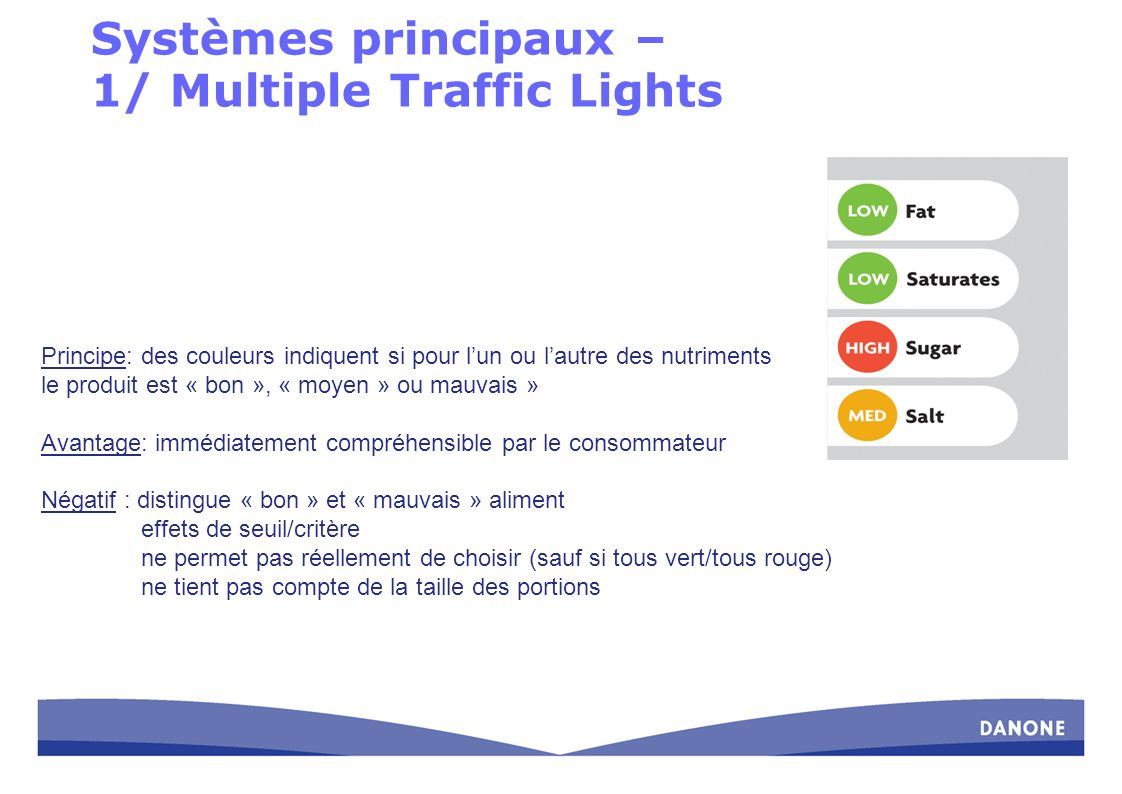 Systèmes principaux – 1/ Multiple Traffic Lights