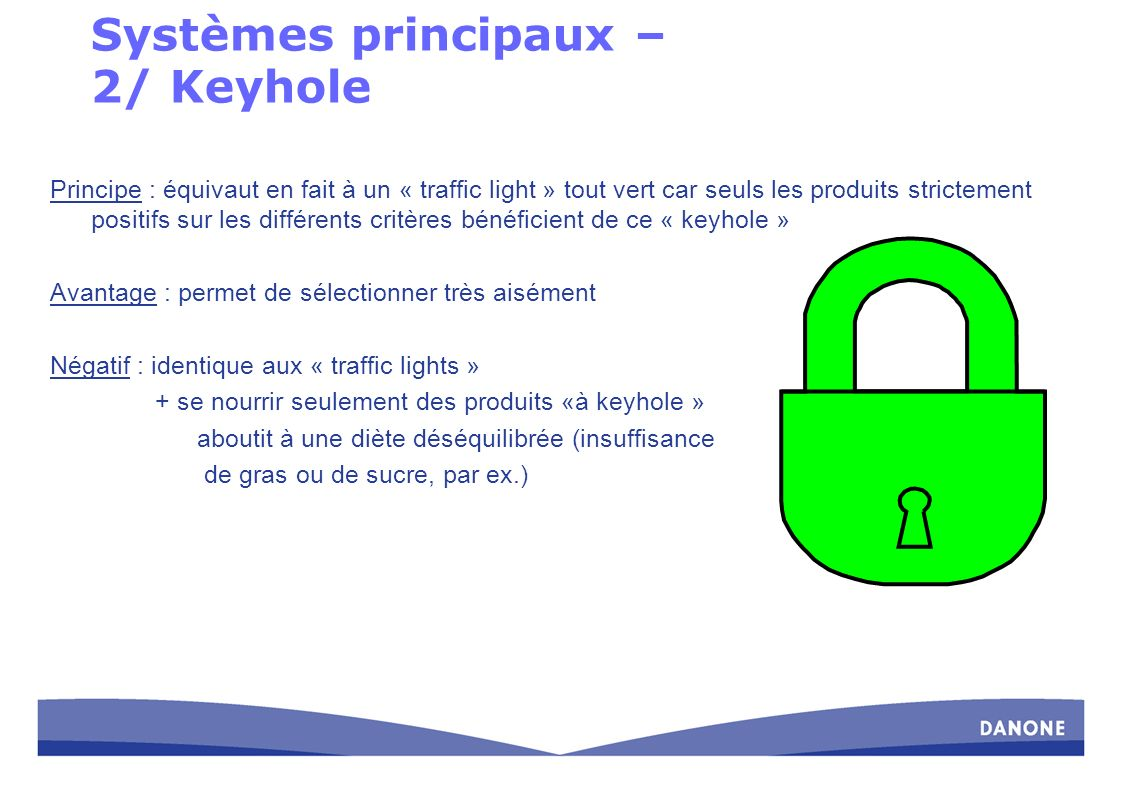 Systèmes principaux – 2/ Keyhole