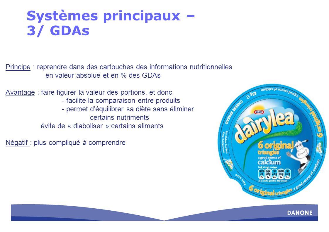 Systèmes principaux – 3/ GDAs