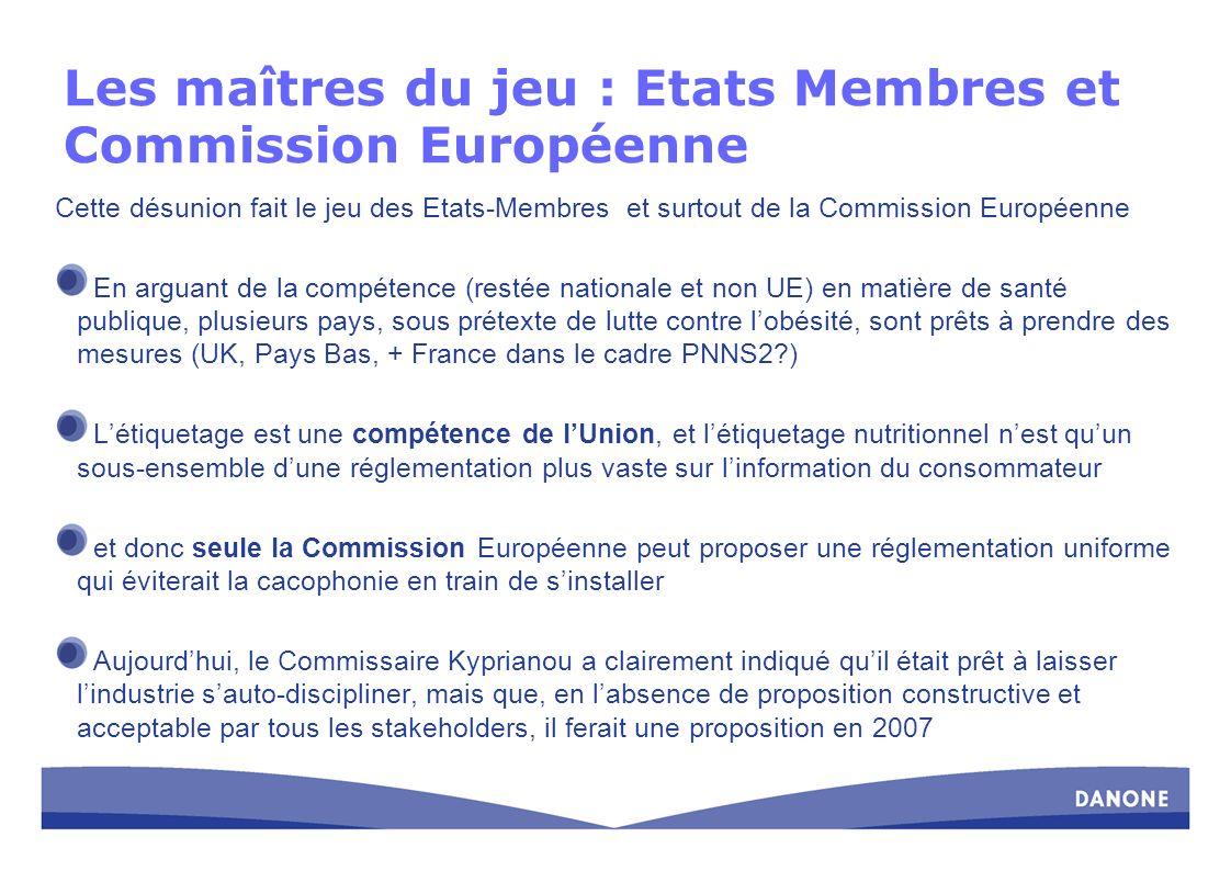 Les maîtres du jeu : Etats Membres et Commission Européenne