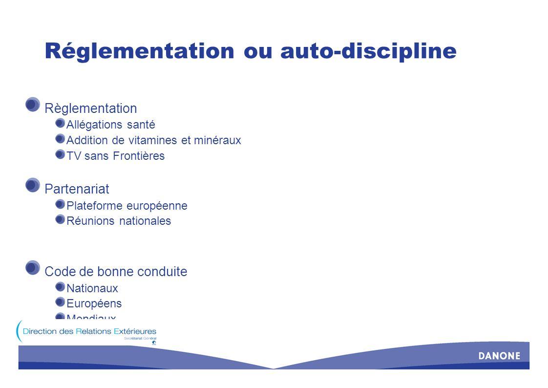 Réglementation ou auto-discipline