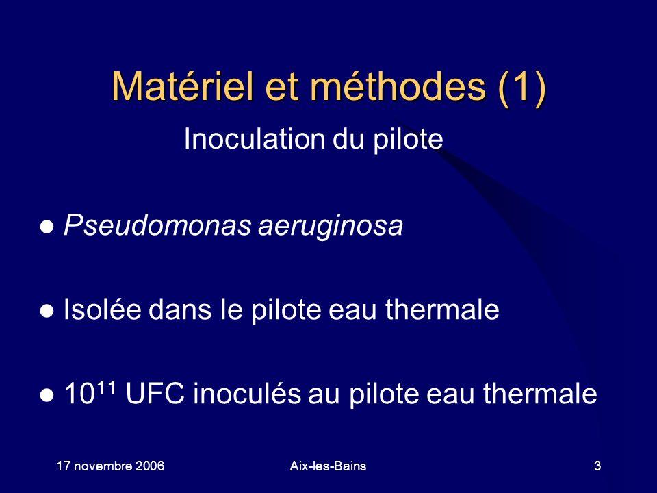 Matériel et méthodes (1)