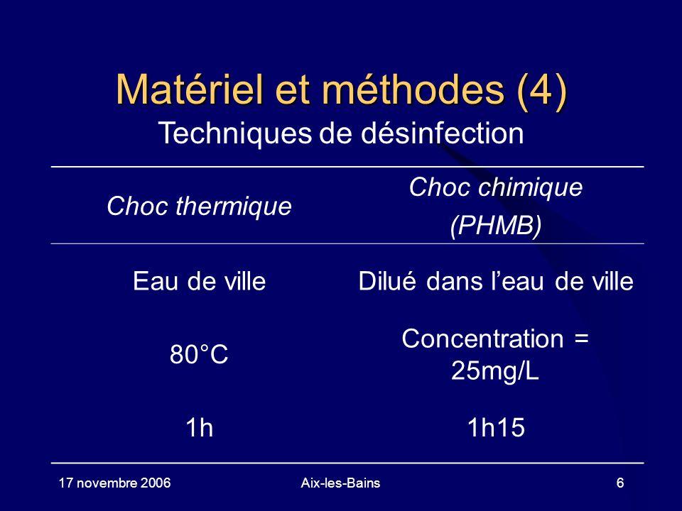 Matériel et méthodes (4)