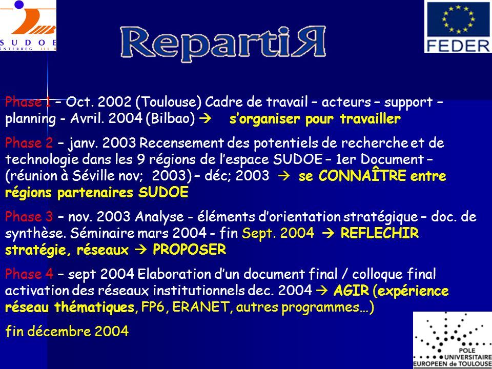 Phase 1 – Oct. 2002 (Toulouse) Cadre de travail – acteurs – support – planning - Avril. 2004 (Bilbao)  s'organiser pour travailler