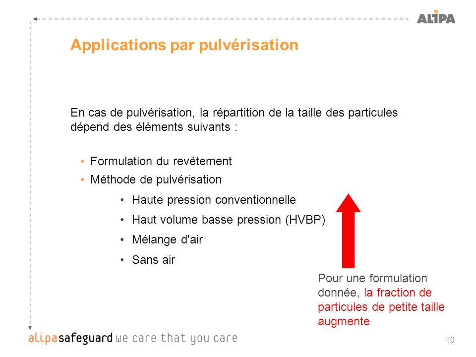 Applications par pulvérisation