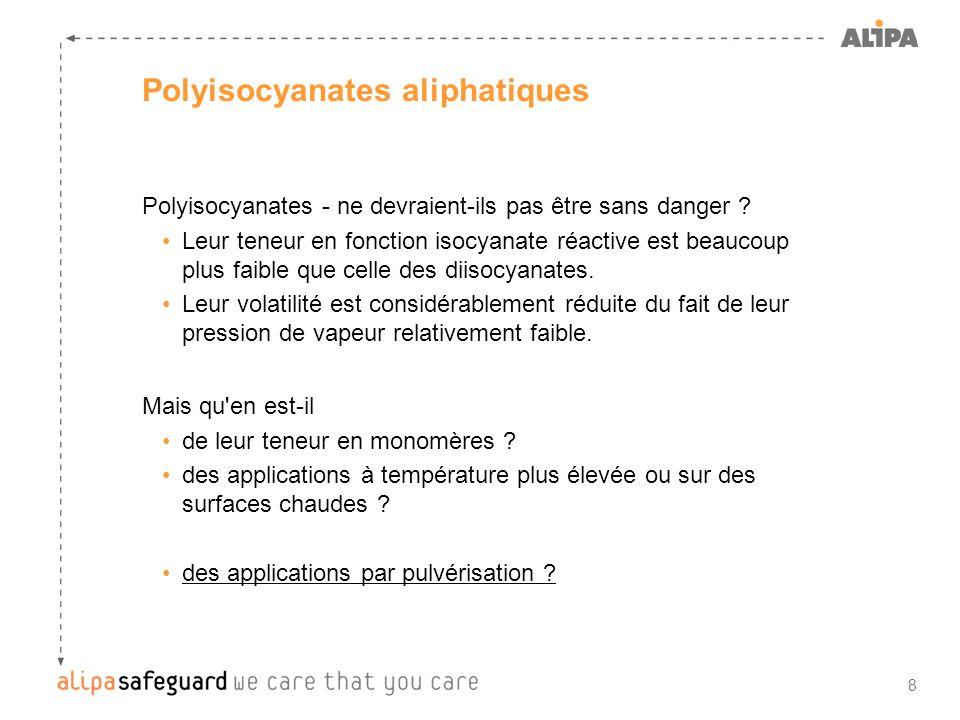 Polyisocyanates aliphatiques