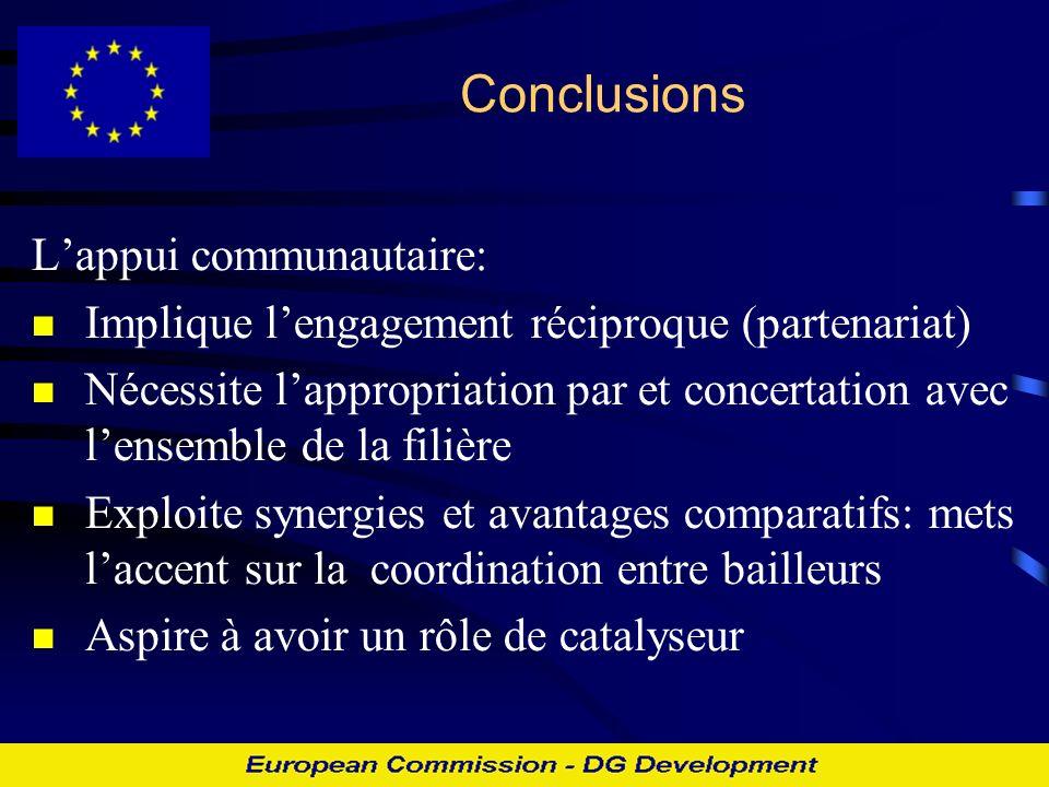 Conclusions L'appui communautaire: