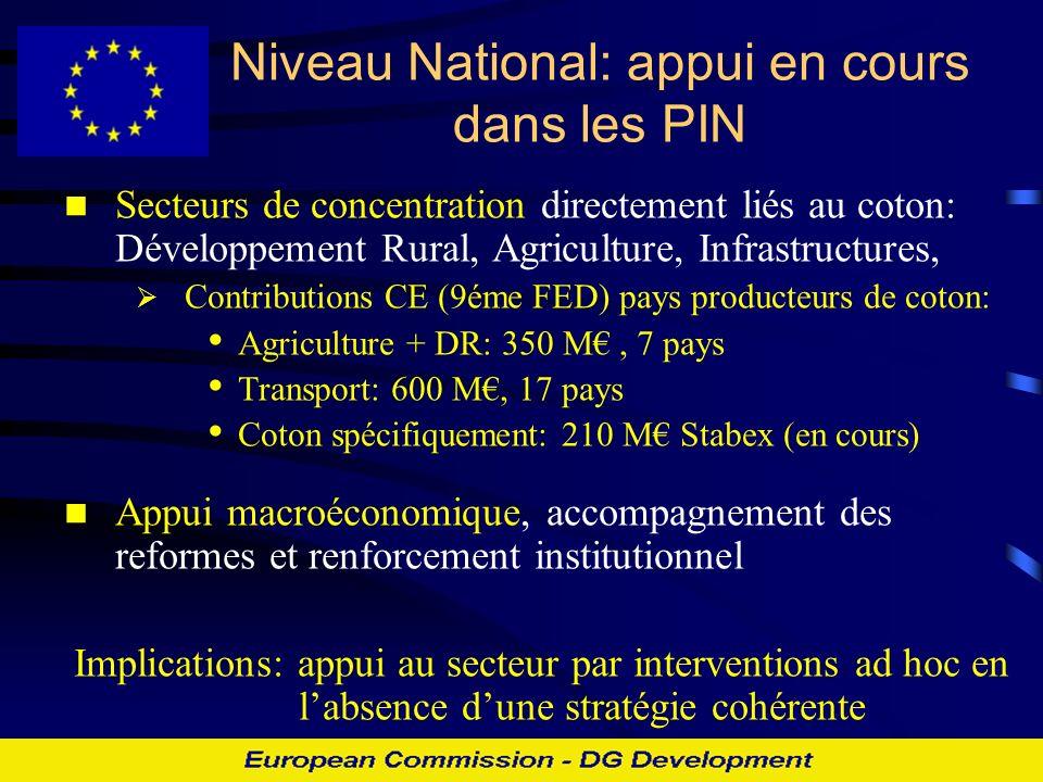Niveau National: appui en cours dans les PIN