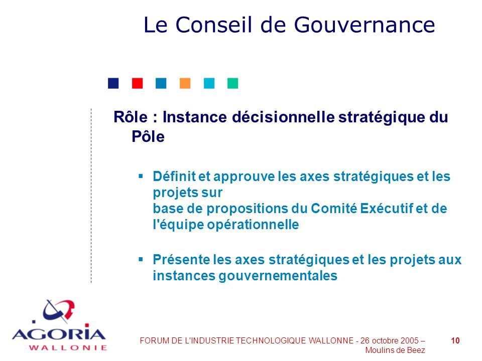 Le Conseil de Gouvernance