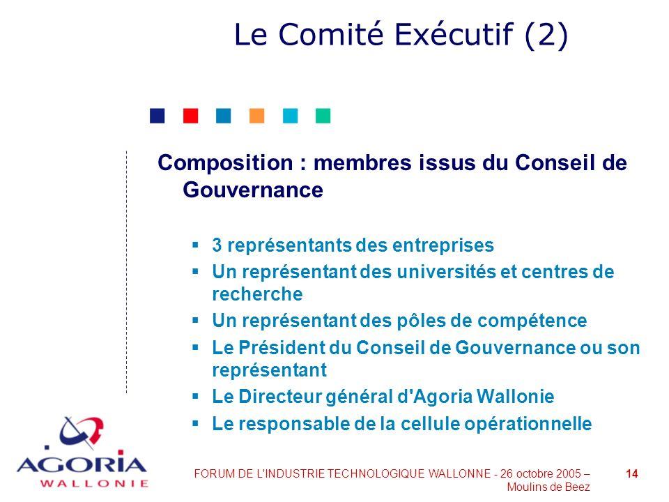 Le Comité Exécutif (2) Composition : membres issus du Conseil de Gouvernance. 3 représentants des entreprises.