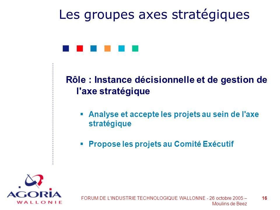 Les groupes axes stratégiques
