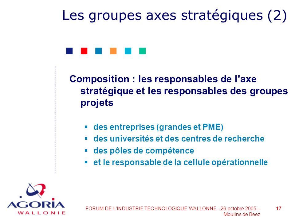Les groupes axes stratégiques (2)