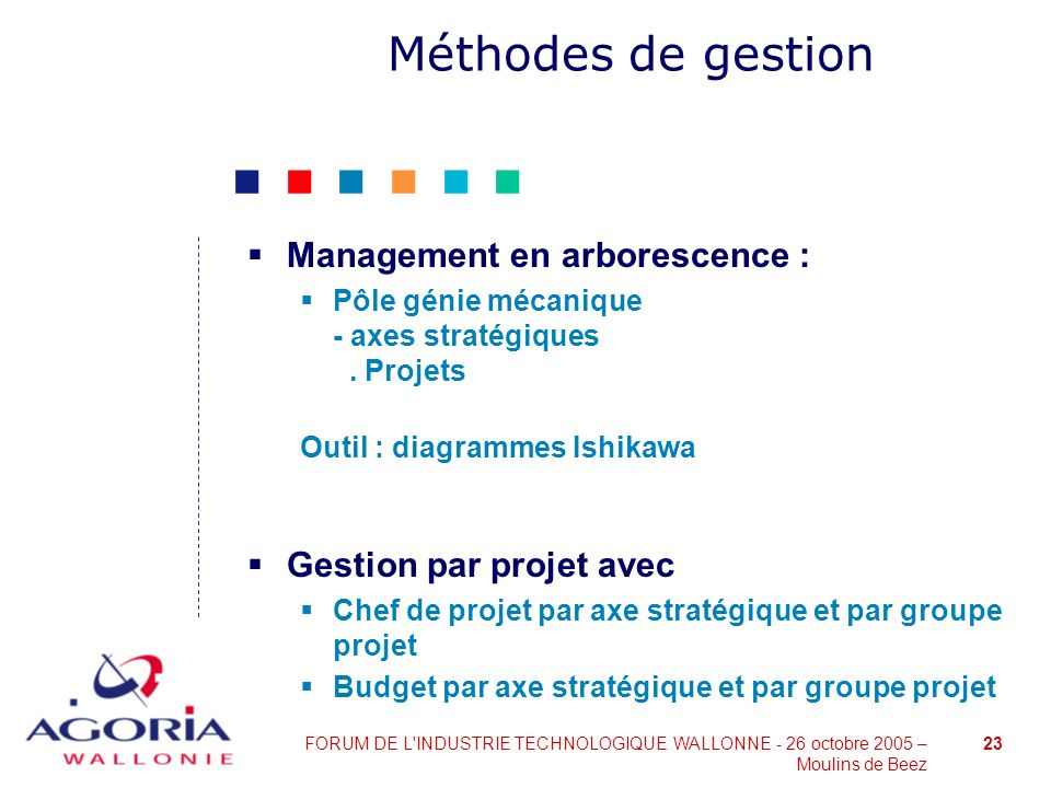 Méthodes de gestion Management en arborescence :