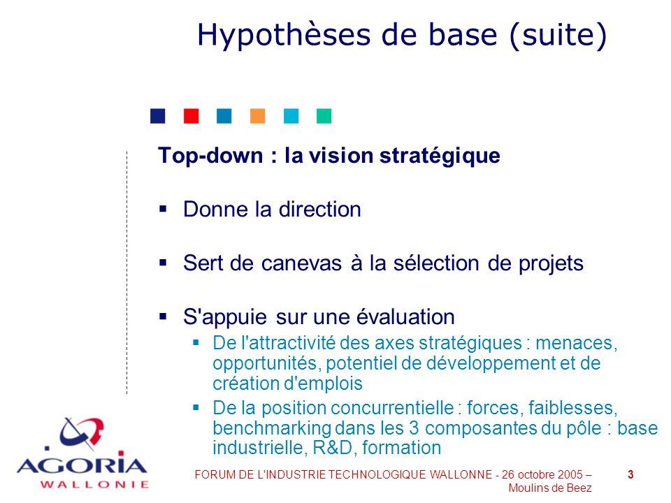 Hypothèses de base (suite)