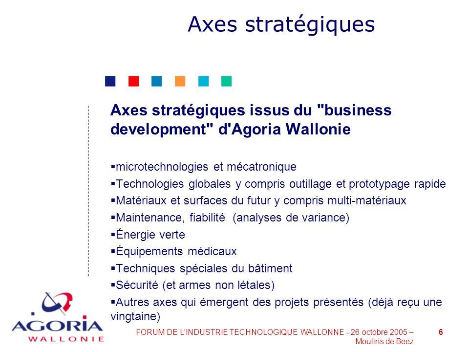 Axes stratégiques Axes stratégiques issus du business development d Agoria Wallonie. microtechnologies et mécatronique.
