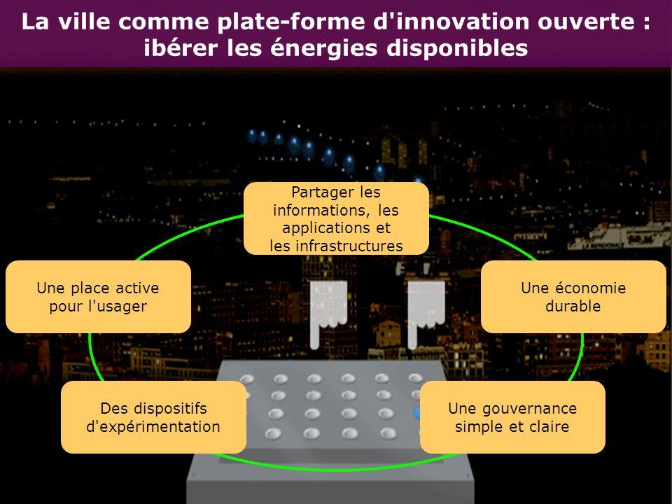 La ville comme plate-forme d innovation ouverte : ibérer les énergies disponibles