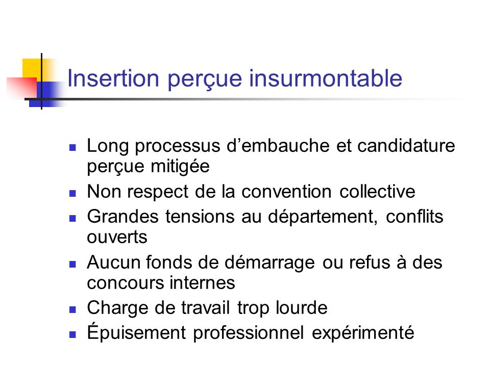 Insertion perçue insurmontable