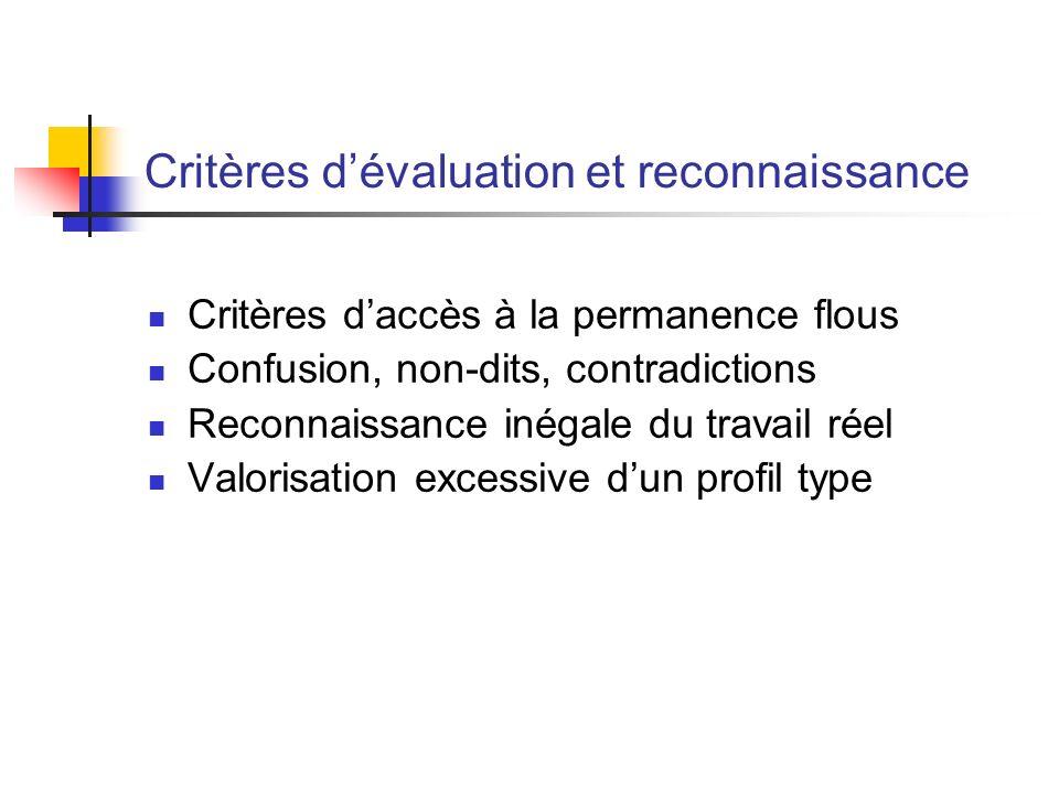 Critères d'évaluation et reconnaissance