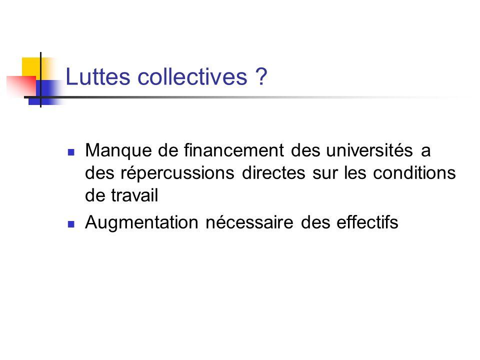 Luttes collectives Manque de financement des universités a des répercussions directes sur les conditions de travail.