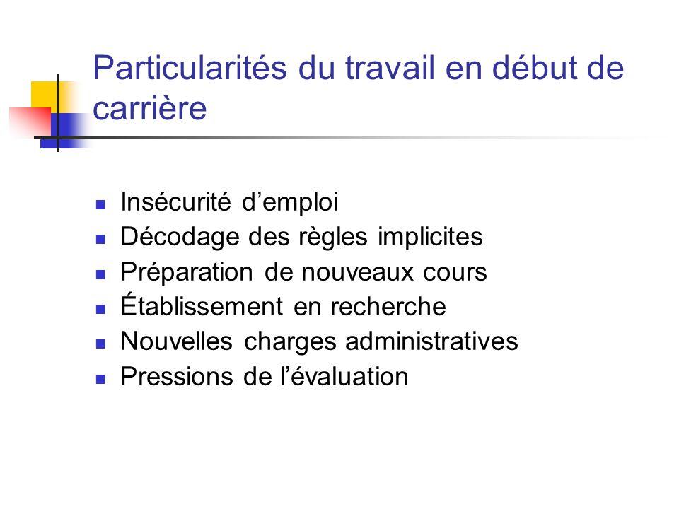 Particularités du travail en début de carrière