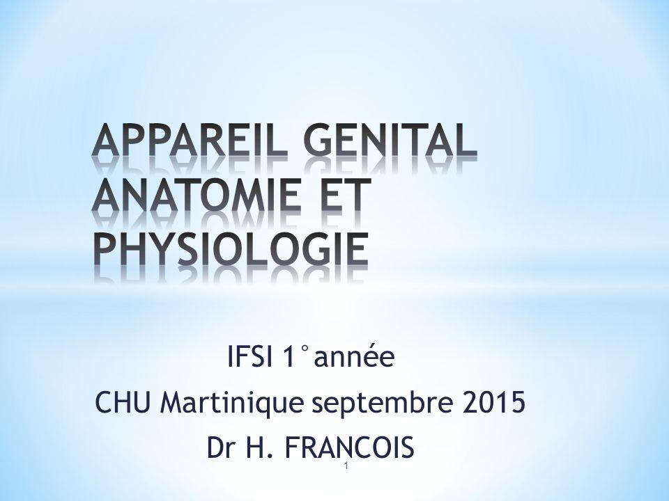 APPAREIL GENITAL ANATOMIE ET PHYSIOLOGIE - ppt video online télécharger