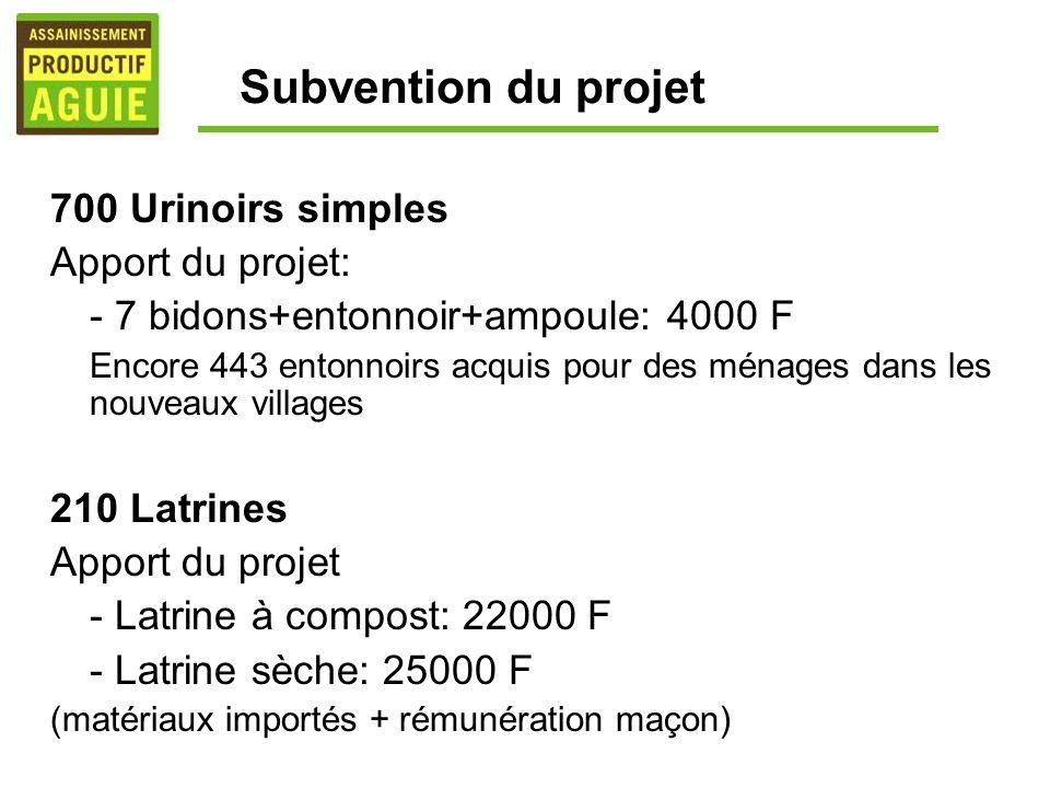 Subvention du projet 700 Urinoirs simples Apport du projet:
