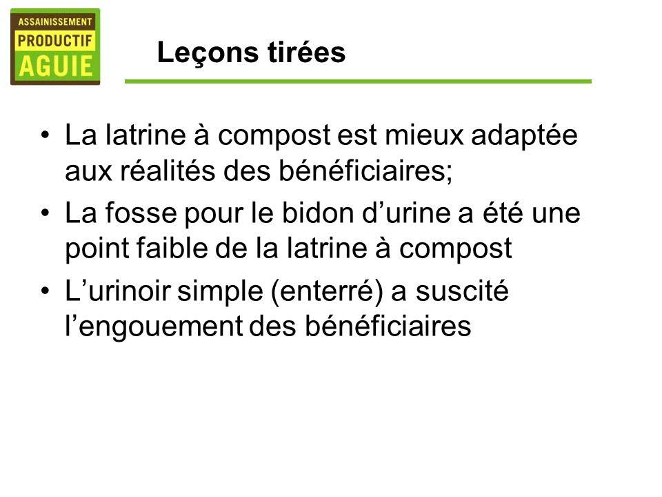 Leçons tiréesLa latrine à compost est mieux adaptée aux réalités des bénéficiaires;