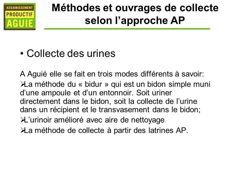 Méthodes et ouvrages de collecte selon l'approche AP