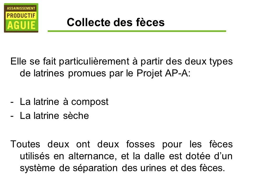 Collecte des fèces Elle se fait particulièrement à partir des deux types de latrines promues par le Projet AP-A: