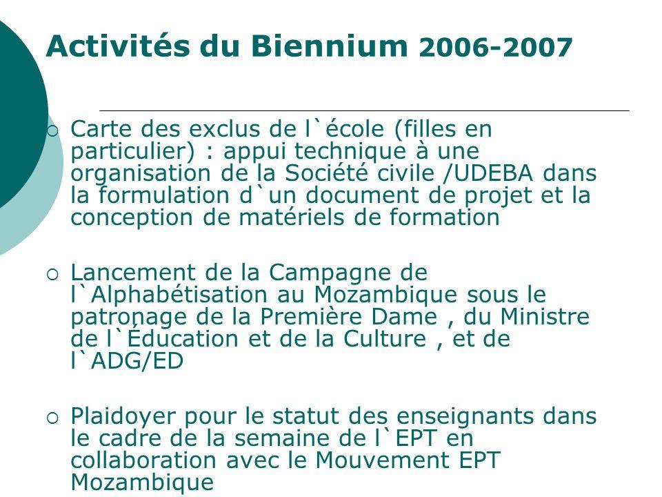 Activités du Biennium 2006-2007