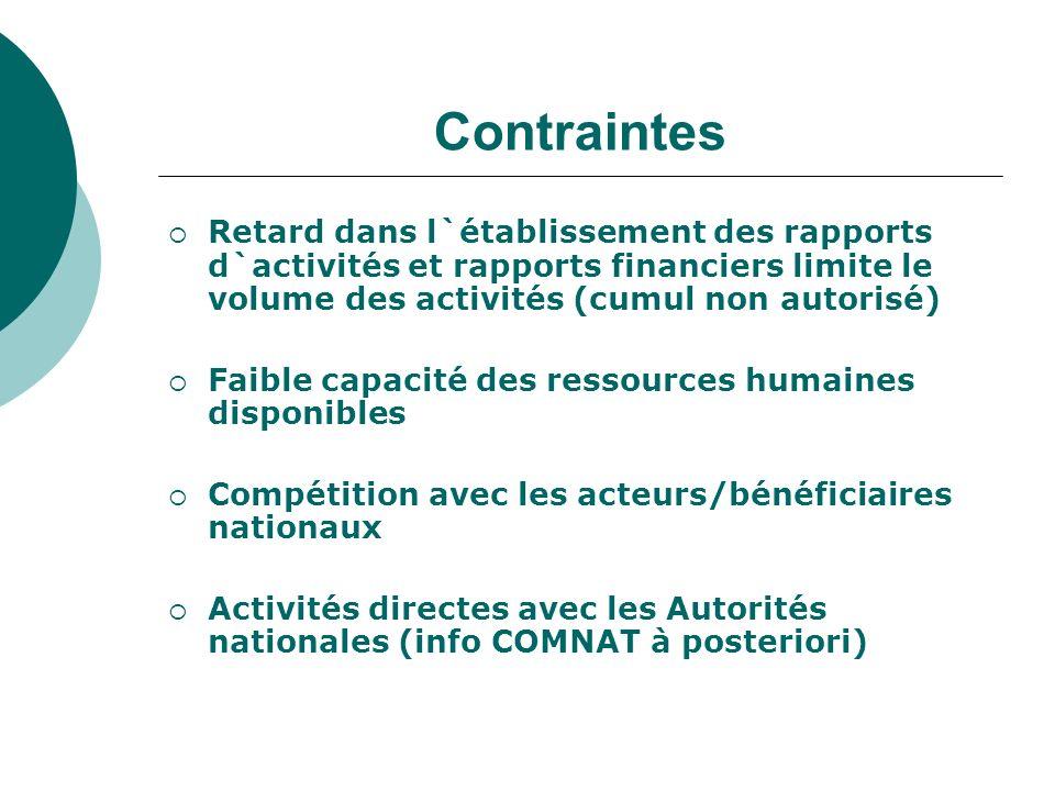 Contraintes Retard dans l`établissement des rapports d`activités et rapports financiers limite le volume des activités (cumul non autorisé)