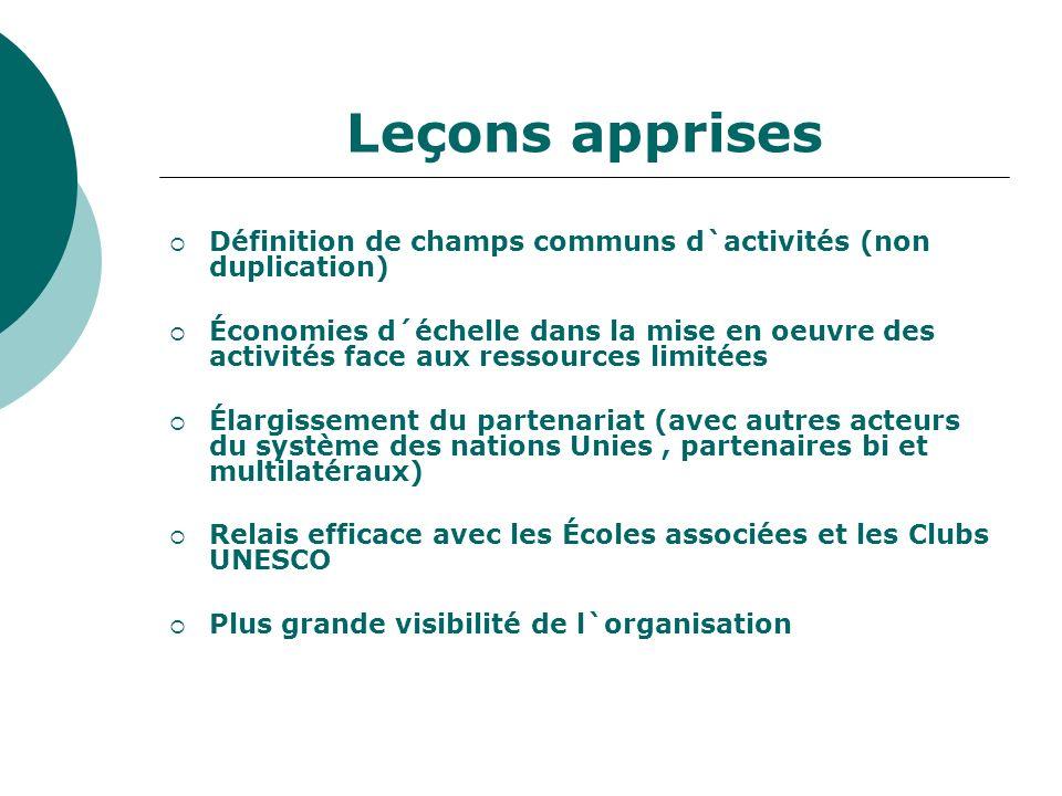 Leçons apprises Définition de champs communs d`activités (non duplication)