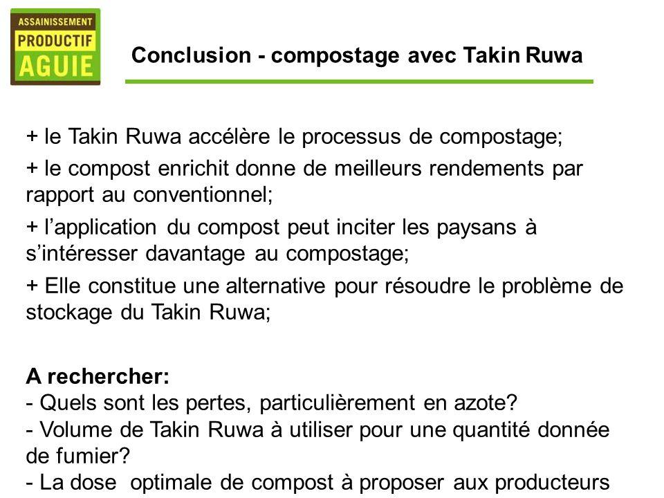 Conclusion - compostage avec Takin Ruwa