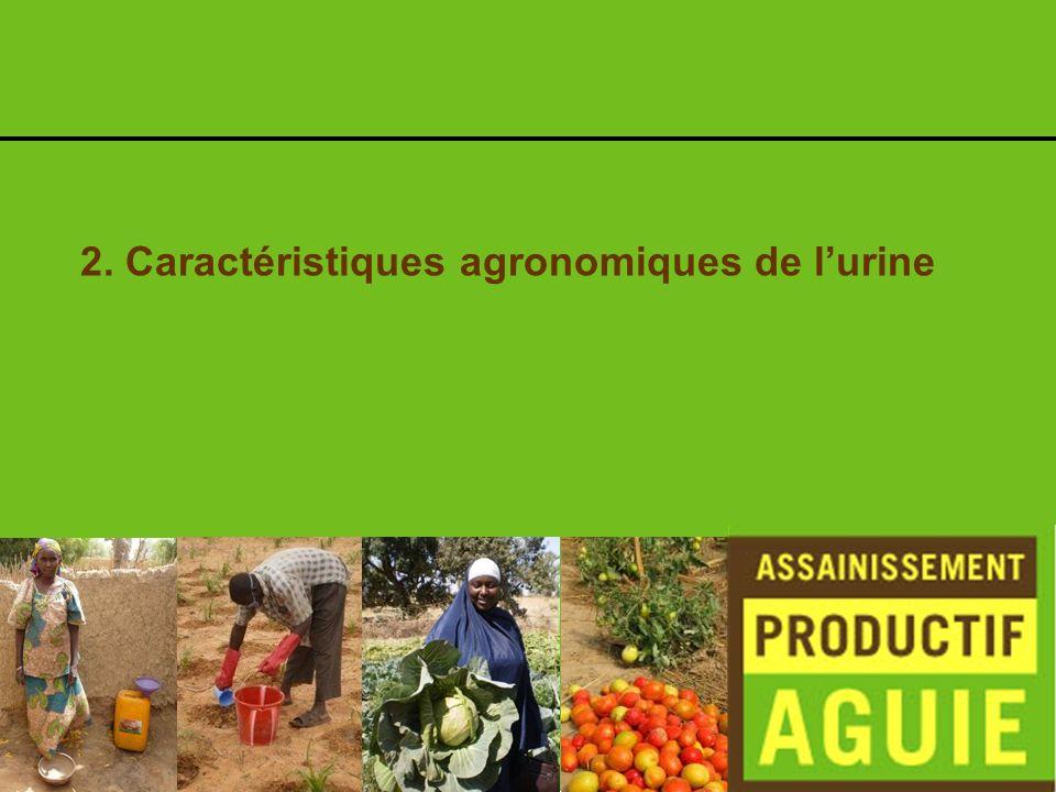 2. Caractéristiques agronomiques de l'urine