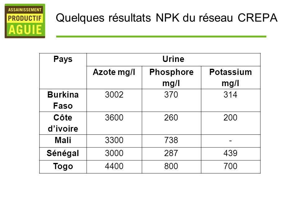 Quelques résultats NPK du réseau CREPA