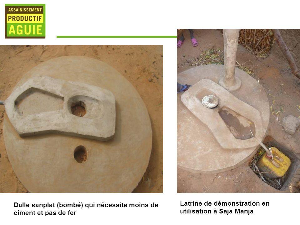 Dalle sanplat (bombé) qui nécessite moins de ciment et pas de fer